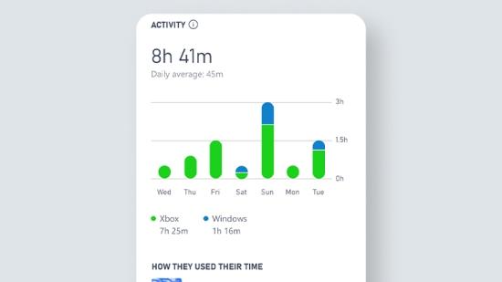 Xbox Aktivitetsrapporter